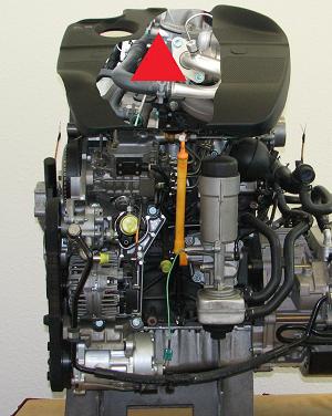 Engine of technology